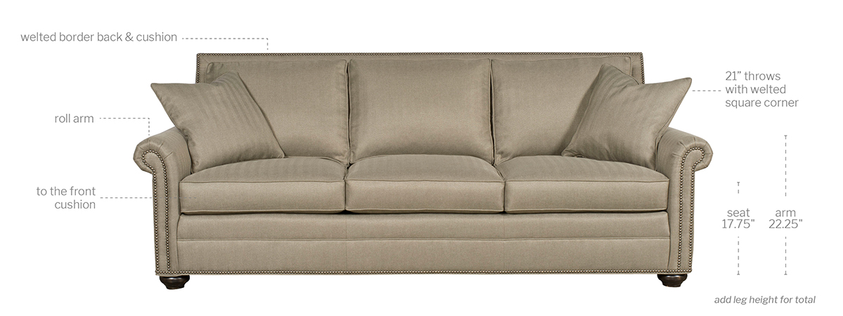 SIMPSON 651 Sofa Series Room Scene